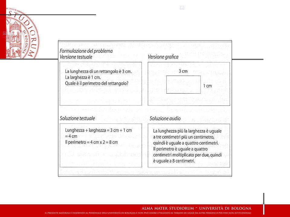 Formulazione e soluzione del problema in versione testuale, grafica e audio.[1]